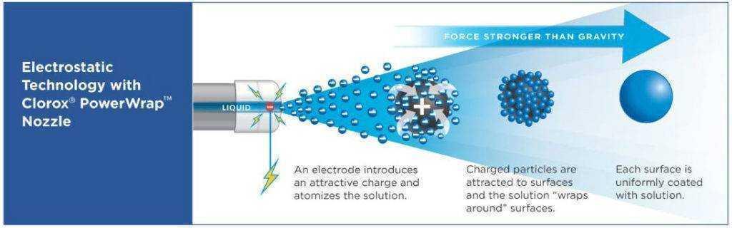 ElectrostaticTech.jpg